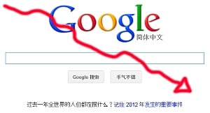 Google verliert Marktanteile in China