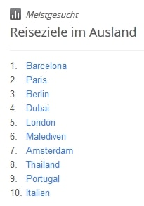 Google Zeitgeist: Meistgesuchte Reiseziele 2012
