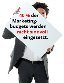 Marketingbudgets