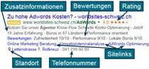 AdWords-Infos