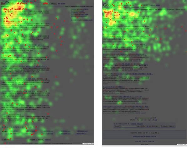 Blickverhalten Baidu