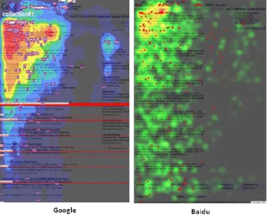 Blickverhalten bei Suchmaschinen