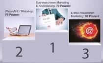 Suchmaschinenmarketing ist wichtigste Online-Marketing-Massnahme