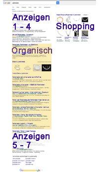 Google AdWords zeigt neu 4 Anzeigen über den Suchergebnissen.