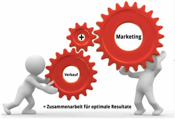 Für optimale Resultate müssen Marketing und Verkauf zusammenarbeiten.