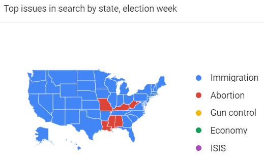 In der Vorwoche der Wahl war das Trump-Thema Immigration in fast allen US-Staaten das Meistgesuchte.